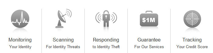 How to Keep Yourself Safe from Identity Theft   Simply ...