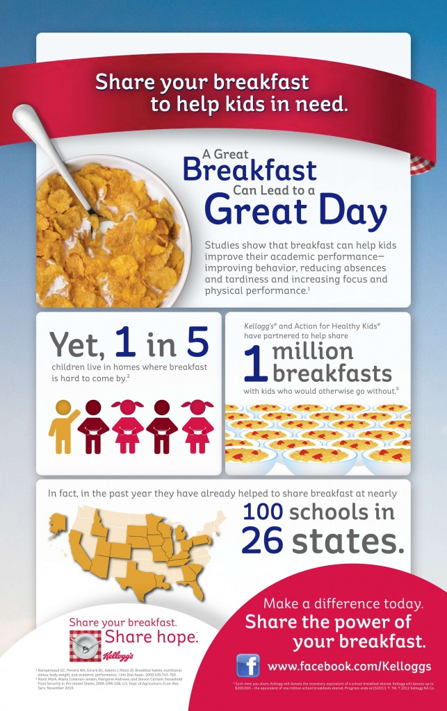 Share Your Breakfast Infographic