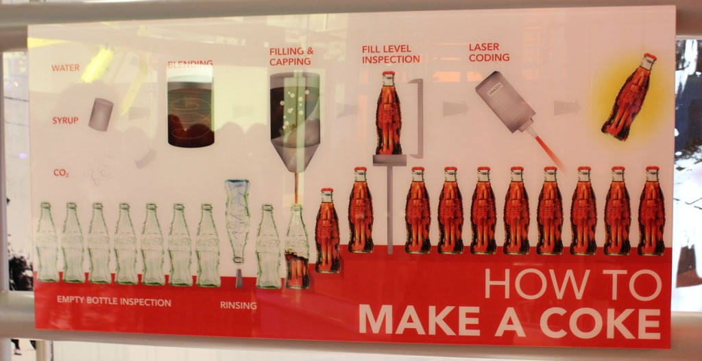how to make a coke poster
