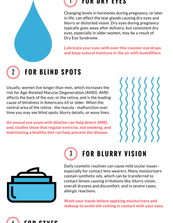 Learn these facts abouts women's eye health to protect the health your eyes.