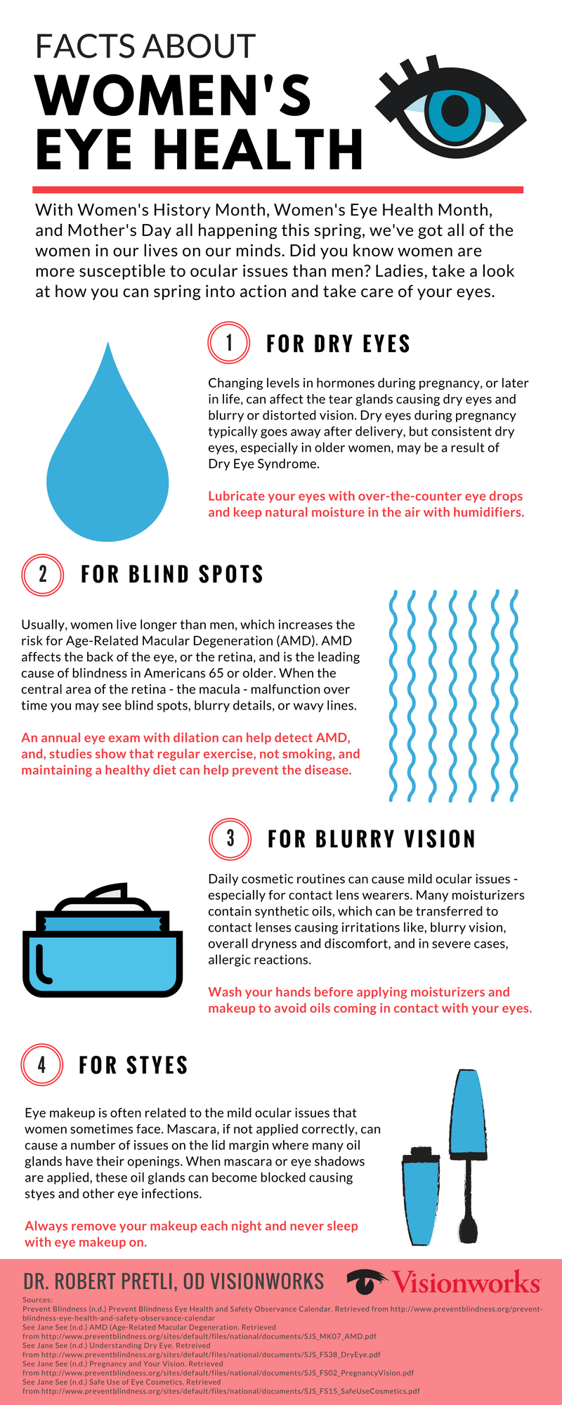With Women's Eye Health Month, Women's History Month and Mother's Day all happening this spring, I thought it would be the perfect time to bring awareness to these facts about women's eye health.
